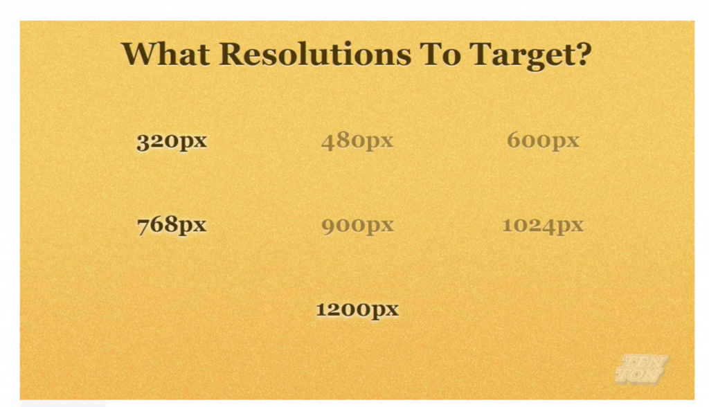 Responsive Web Design| What Resolution To target ?
